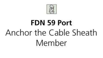 FDN 59 Port Anchor the Cable Strength Member